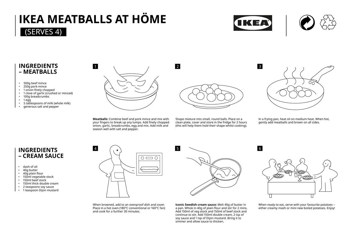 Recette boulettes IKEA